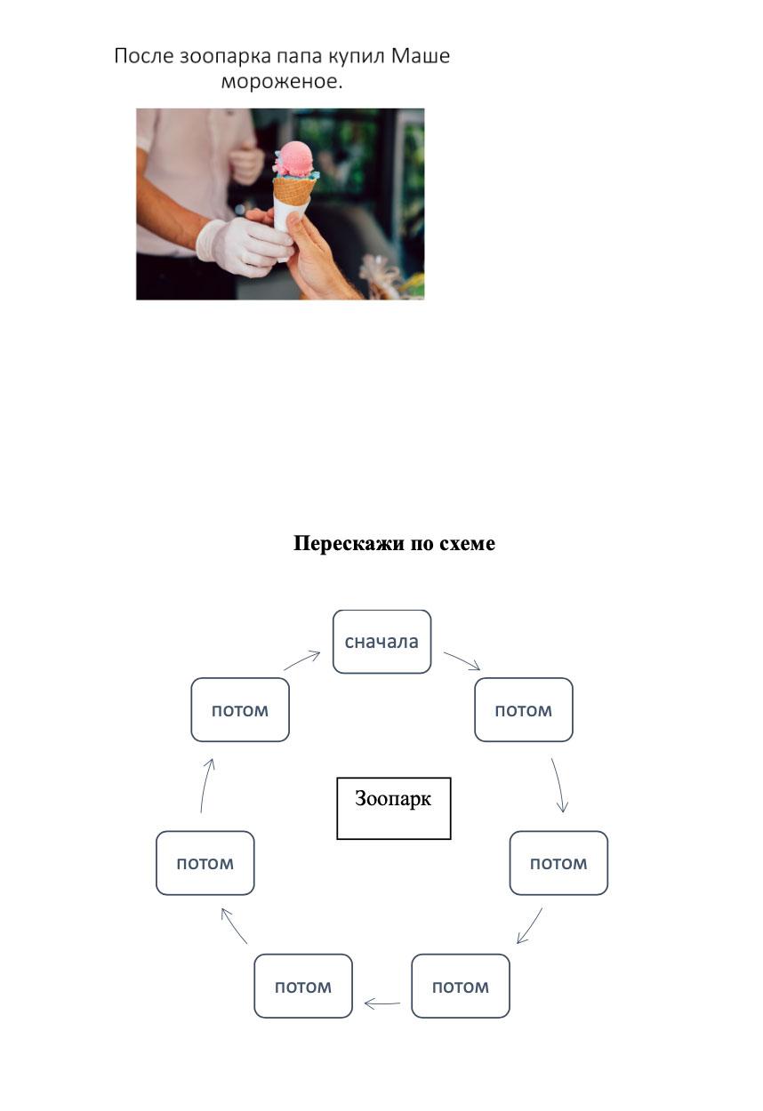 Использование визуальной подсказки в форме графическо-картинной схемы при формировании навыка пересказа прочитанного текста у школьника с РАС старшего возраста